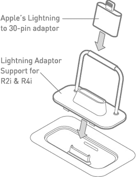 Ruark Audio Lightning Adapter support